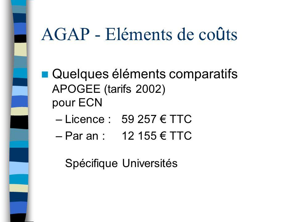 AGAP - Eléments de co û ts Quelques éléments comparatifs APOGEE (tarifs 2002) pour ECN –Licence :59 257 TTC –Par an :12 155 TTC Spécifique Universités