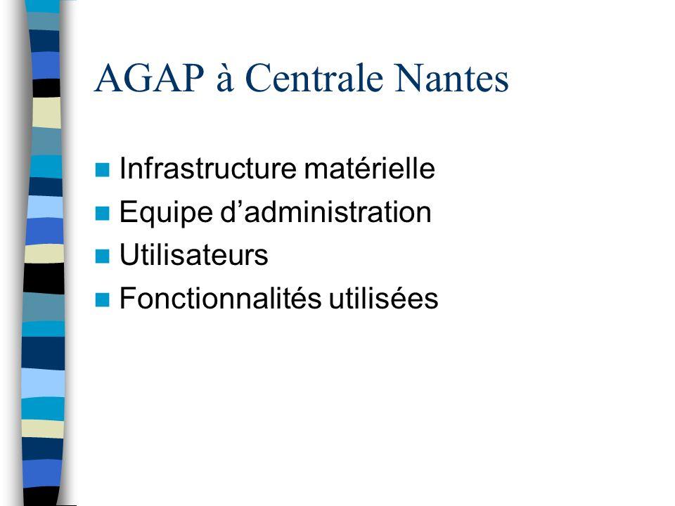 Infrastructure matérielle Equipe dadministration Utilisateurs Fonctionnalités utilisées