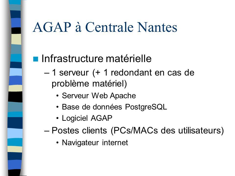 AGAP à Centrale Nantes Infrastructure matérielle –1 serveur (+ 1 redondant en cas de problème matériel) Serveur Web Apache Base de données PostgreSQL Logiciel AGAP –Postes clients (PCs/MACs des utilisateurs) Navigateur internet