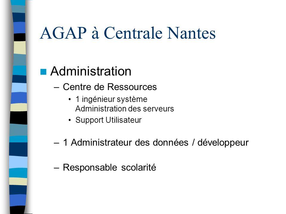 AGAP à Centrale Nantes Administration –Centre de Ressources 1 ingénieur système Administration des serveurs Support Utilisateur –1 Administrateur des données / développeur –Responsable scolarité