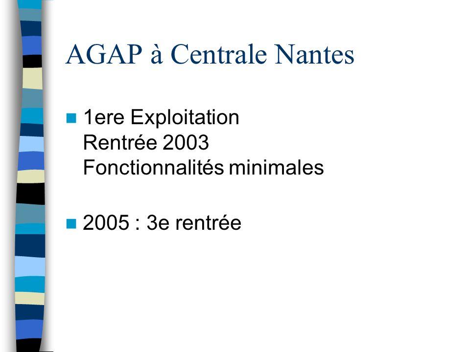 AGAP à Centrale Nantes 1ere Exploitation Rentrée 2003 Fonctionnalités minimales 2005 : 3e rentrée