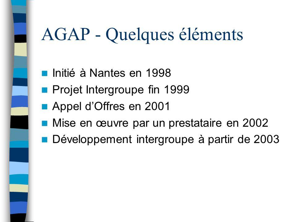 AGAP - Quelques éléments Initié à Nantes en 1998 Projet Intergroupe fin 1999 Appel dOffres en 2001 Mise en œuvre par un prestataire en 2002 Développement intergroupe à partir de 2003