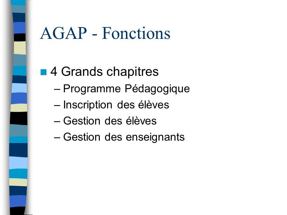 AGAP - Fonctions 4 Grands chapitres –Programme Pédagogique –Inscription des élèves –Gestion des élèves –Gestion des enseignants