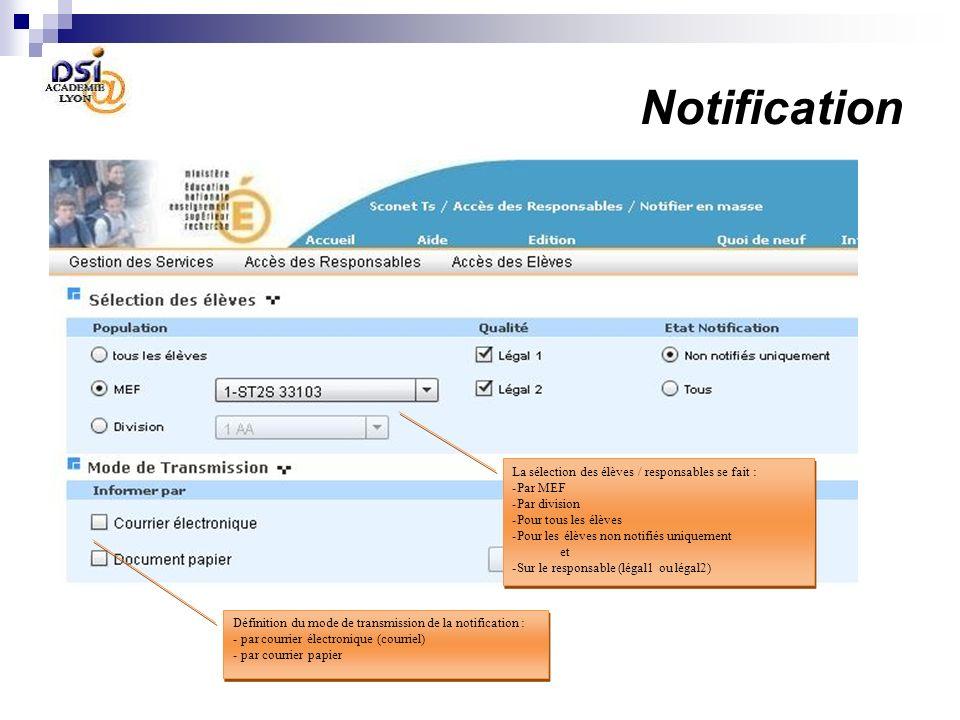 Procédure à lintention des parents : létablissement informe chaque parent sur loffre des télé-services et leur communique leur Code dActivation Respon