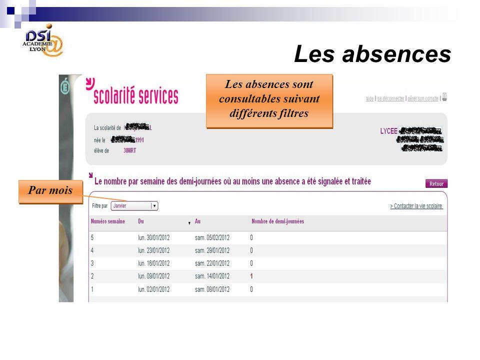 Les absences Par mois Les absences sont consultables suivant différents filtres