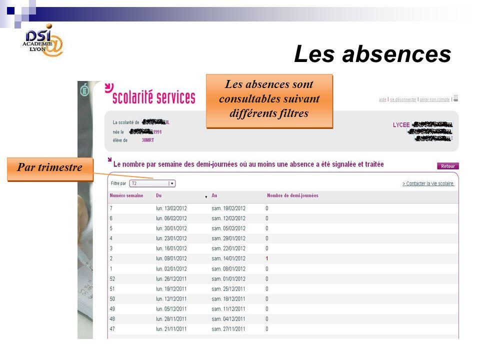 Les absences Les absences sont consultables suivant différents filtres Par trimestre