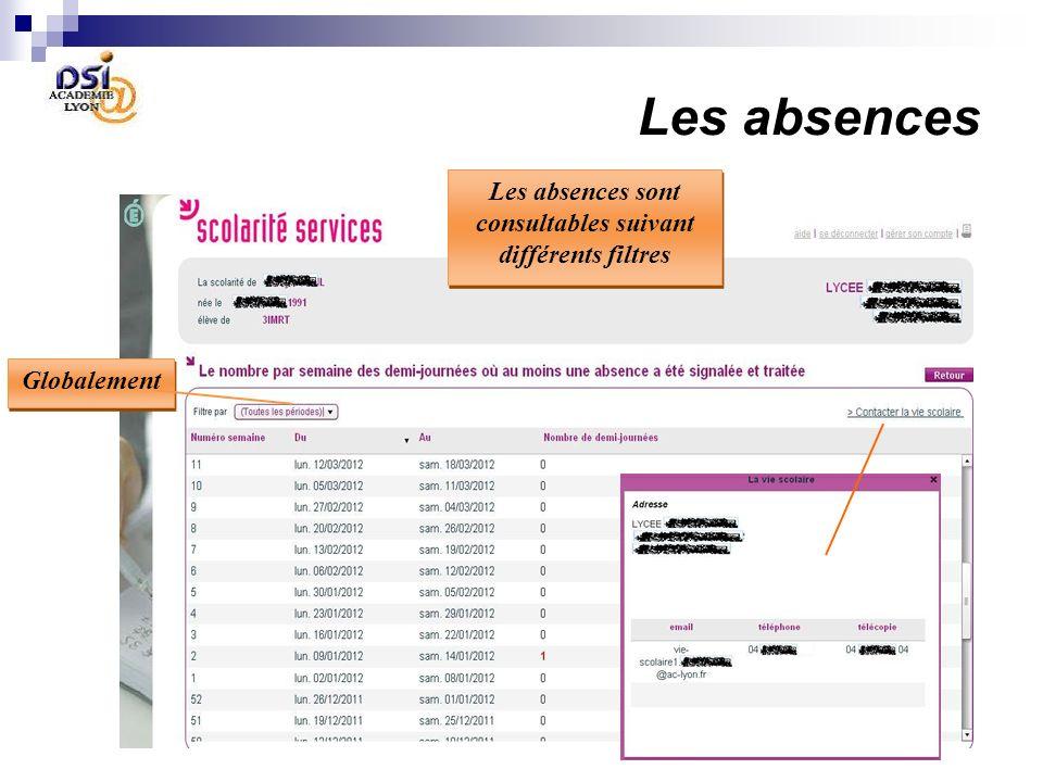 Les absences Les absences sont consultables suivant différents filtres Globalement Contact