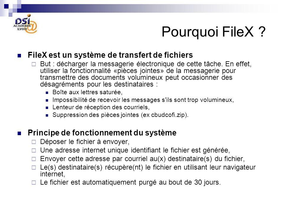 Pourquoi FileX ? FileX est un système de transfert de fichiers But : décharger la messagerie électronique de cette tâche. En effet, utiliser la foncti