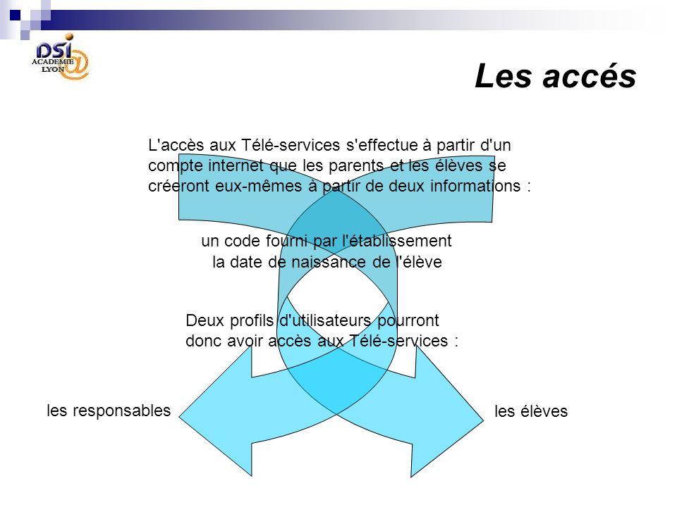 Les accés L'accès aux Télé-services s'effectue à partir d'un compte internet que les parents et les élèves se créeront eux-mêmes à partir de deux info