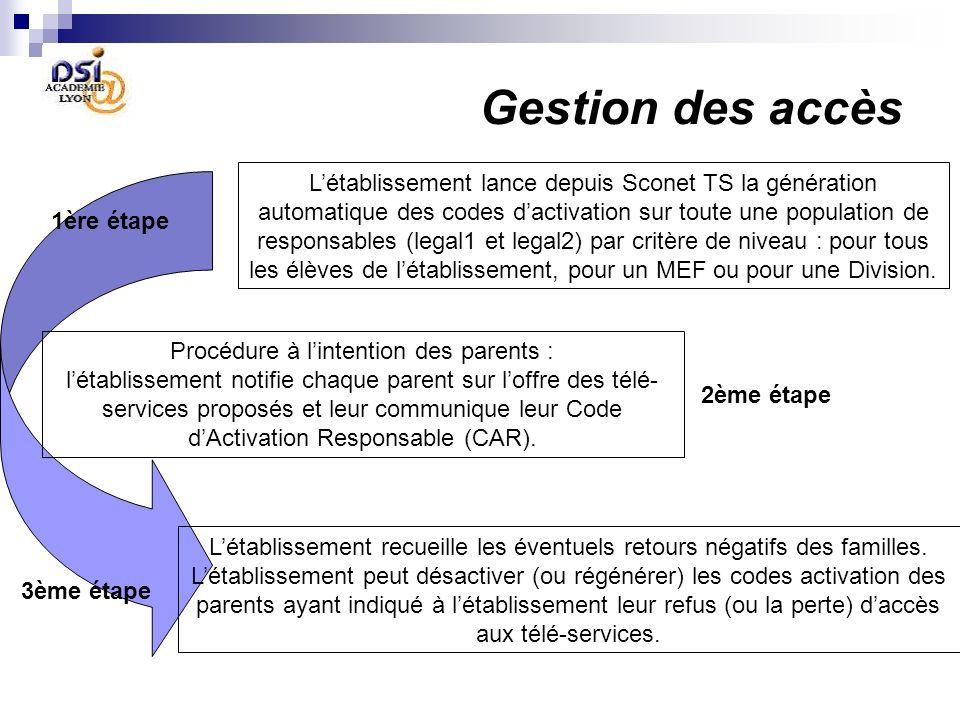 Gestion des accès Létablissement lance depuis Sconet TS la génération automatique des codes dactivation sur toute une population de responsables (legal1 et legal2) par critère de niveau : pour tous les élèves de létablissement, pour un MEF ou pour une Division.
