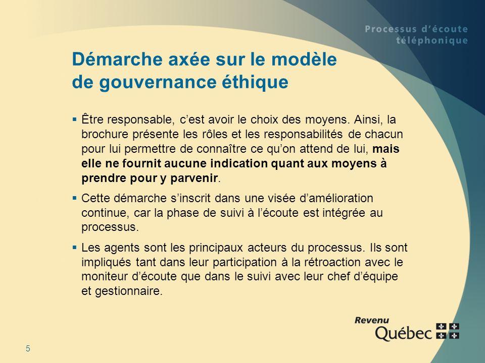 5 Démarche axée sur le modèle de gouvernance éthique Être responsable, cest avoir le choix des moyens.