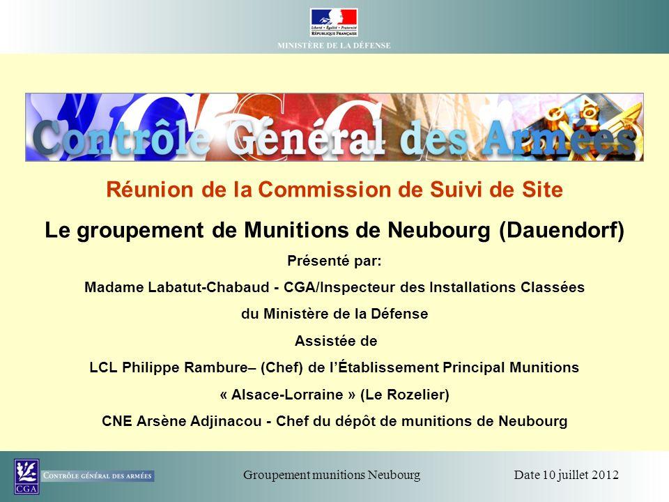 Date 10 juillet 2012Groupement munitions Neubourg Réunion de la Commission de Suivi de Site Le groupement de Munitions de Neubourg (Dauendorf) Présent