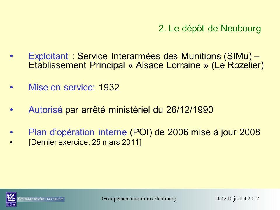 Date 10 juillet 2012Groupement munitions Neubourg 2. Le dépôt de Neubourg Exploitant : Service Interarmées des Munitions (SIMu) – Etablissement Princi