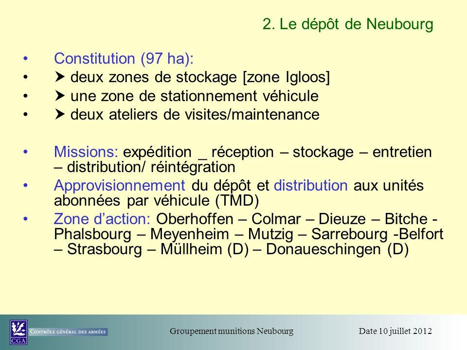 Date 10 juillet 2012Groupement munitions Neubourg 2. Le dépôt de Neubourg Constitution (97 ha): deux zones de stockage [zone Igloos] une zone de stati