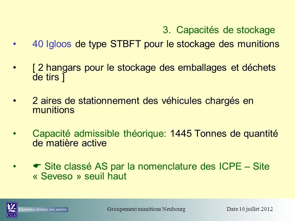 Date 10 juillet 2012Groupement munitions Neubourg 3. Capacités de stockage 40 Igloos de type STBFT pour le stockage des munitions [ 2 hangars pour le