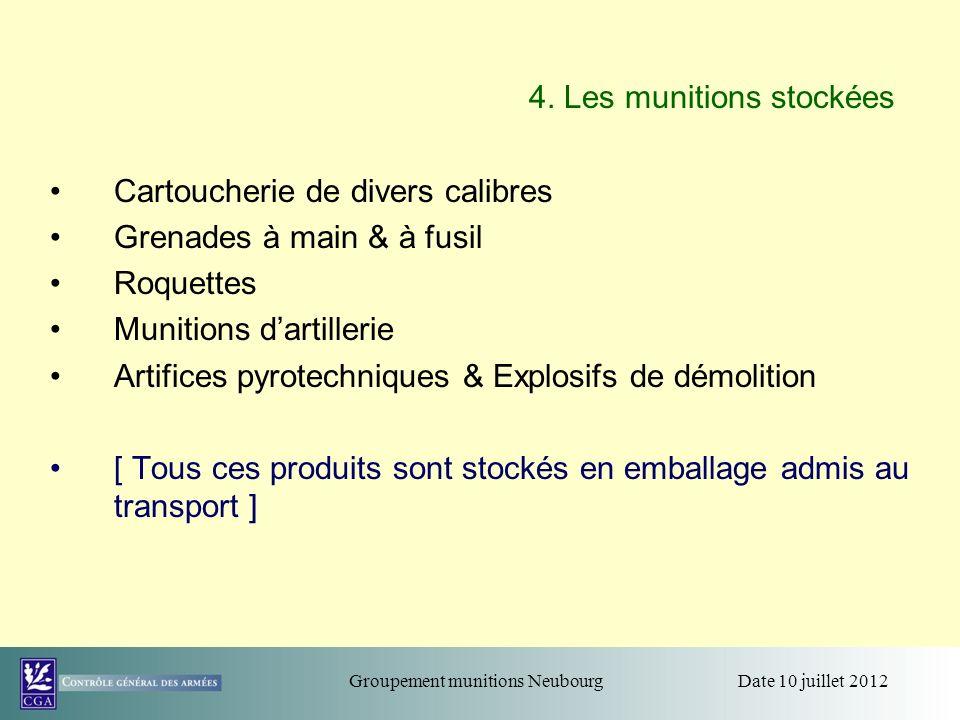 Date 10 juillet 2012Groupement munitions Neubourg 4. Les munitions stockées Cartoucherie de divers calibres Grenades à main & à fusil Roquettes Muniti