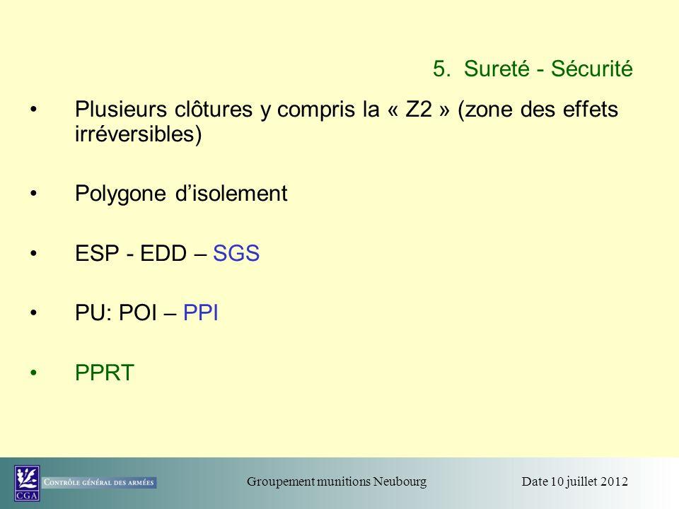 Date 10 juillet 2012Groupement munitions Neubourg 5. Sureté - Sécurité Plusieurs clôtures y compris la « Z2 » (zone des effets irréversibles) Polygone