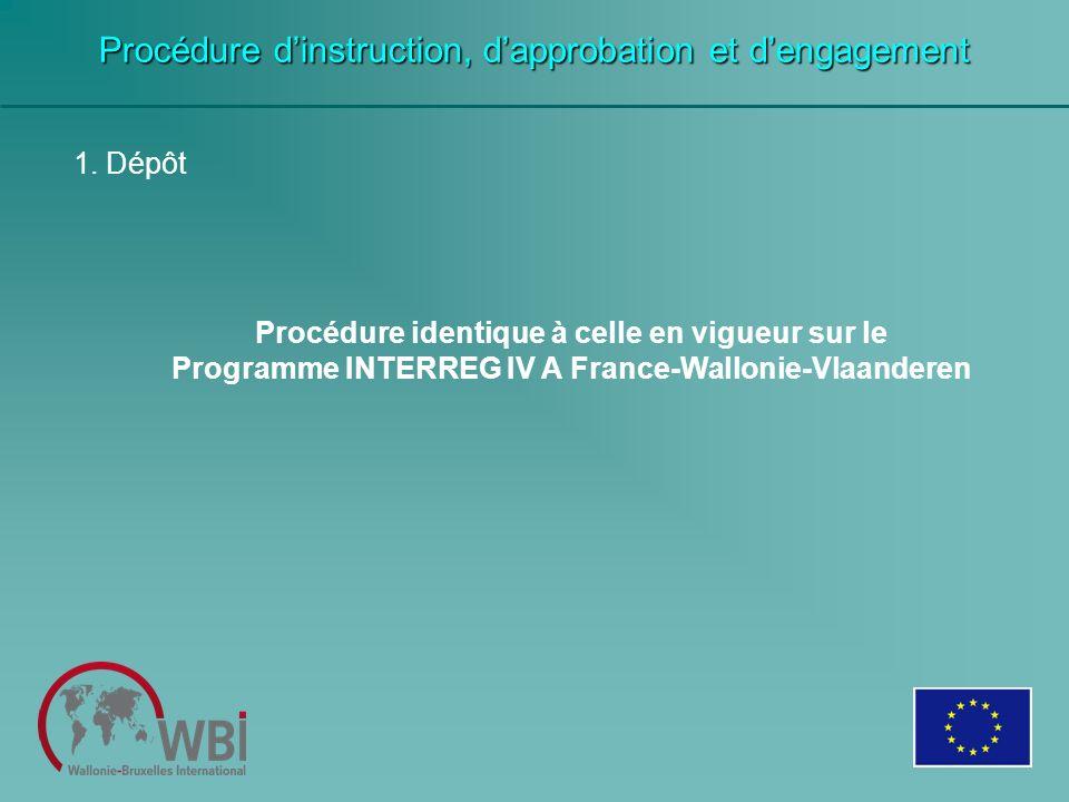 1. Dépôt Procédure identique à celle en vigueur sur le Programme INTERREG IV A France-Wallonie-Vlaanderen Procédure dinstruction, dapprobation et deng