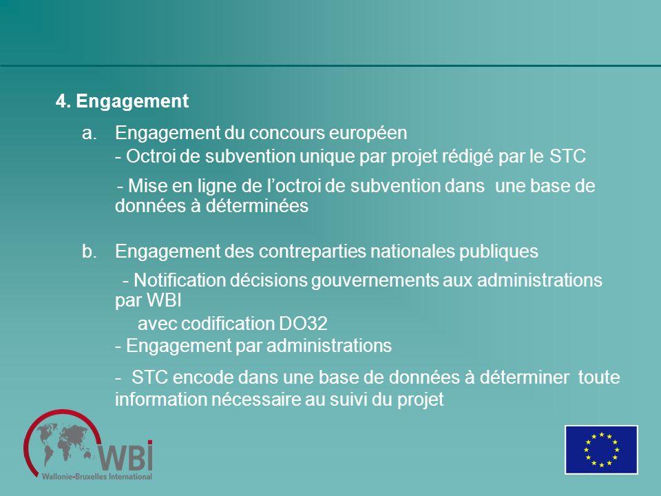 4. Engagement a.Engagement du concours européen - Octroi de subvention unique par projet rédigé par le STC - Mise en ligne de loctroi de subvention da