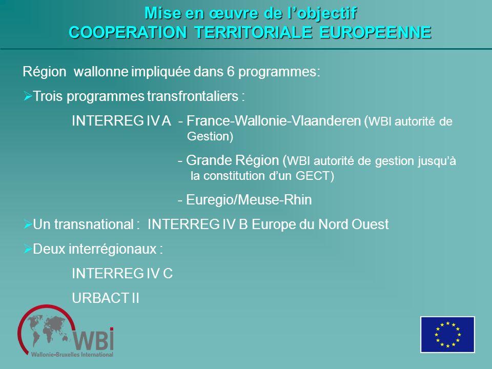 Mise en œuvre de lobjectif COOPERATION TERRITORIALE EUROPEENNE Région wallonne impliquée dans 6 programmes: Trois programmes transfrontaliers : INTERR