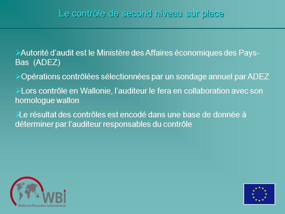 Le contrôle de second niveau sur place Autorité daudit est le Ministère des Affaires économiques des Pays- Bas (ADEZ) Opérations contrôlées sélectionn