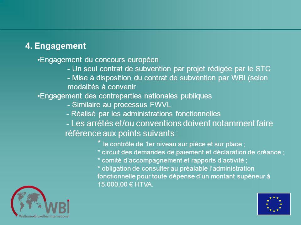 4. Engagement Engagement du concours européen - Un seul contrat de subvention par projet rédigée par le STC - Mise à disposition du contrat de subvent
