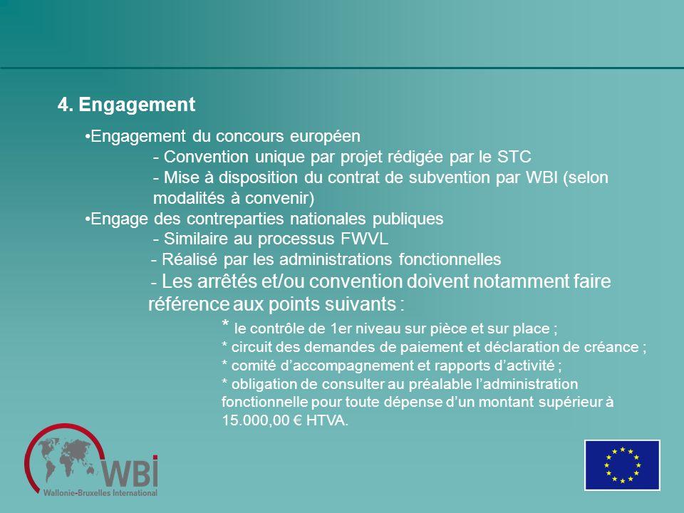4. Engagement Engagement du concours européen - Convention unique par projet rédigée par le STC - Mise à disposition du contrat de subvention par WBI