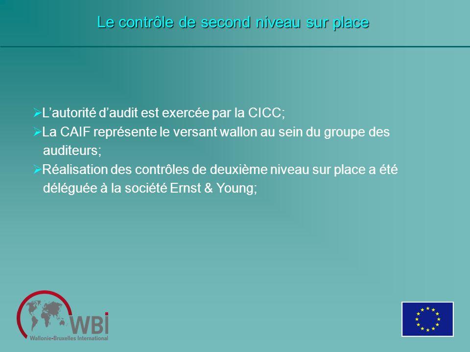 Le contrôle de second niveau sur place Lautorité daudit est exercée par la CICC; La CAIF représente le versant wallon au sein du groupe des auditeurs;