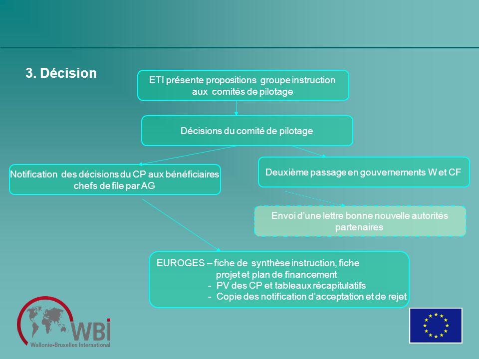 3. Décision ETI présente propositions groupe instruction aux comités de pilotage Décisions du comité de pilotage Deuxième passage en gouvernements W e