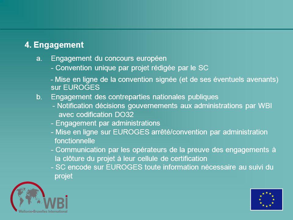4. Engagement a.Engagement du concours européen - Convention unique par projet rédigée par le SC - Mise en ligne de la convention signée (et de ses év