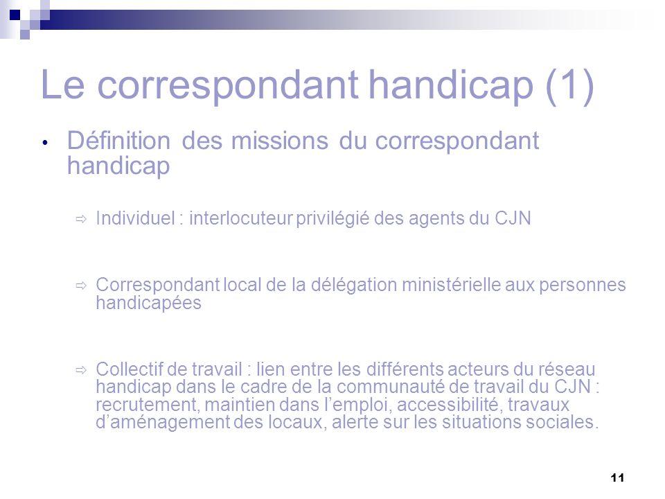 11 Le correspondant handicap (1) Définition des missions du correspondant handicap Individuel : interlocuteur privilégié des agents du CJN Corresponda