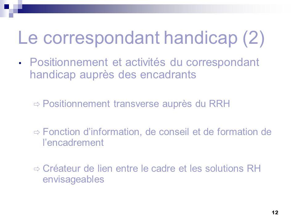 12 Le correspondant handicap (2) Positionnement et activités du correspondant handicap auprès des encadrants Positionnement transverse auprès du RRH F