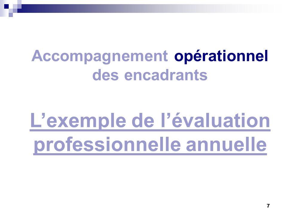 7 Accompagnement opérationnel des encadrants Lexemple de lévaluation professionnelle annuelle