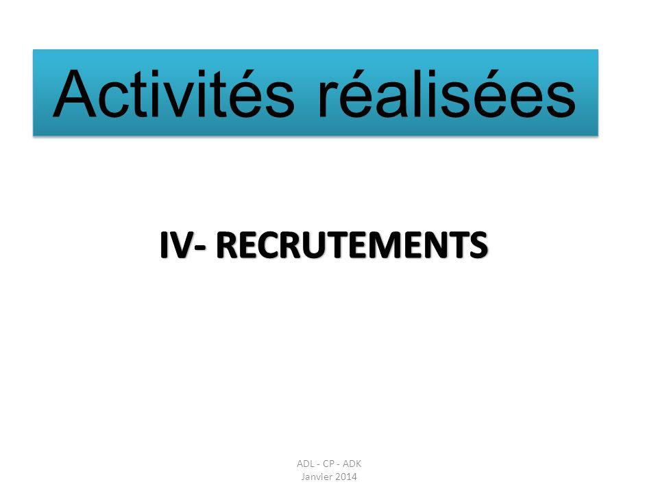 ADL - CP - ADK Janvier 2014 Activités réalisées