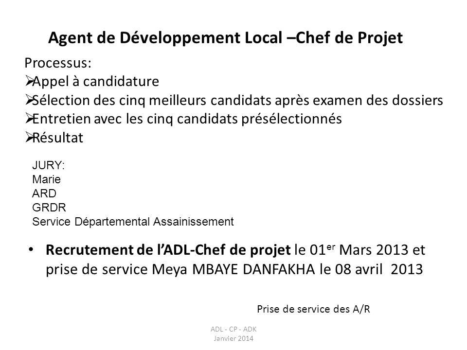 Agent de Développement Local –Chef de Projet ADL - CP - ADK Janvier 2014 Prise de service des A/R Processus: Appel à candidature Sélection des cinq me