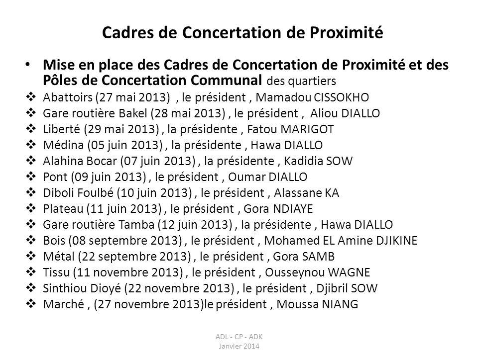 Cadres de Concertation de Proximité ADL - CP - ADK Janvier 2014 Mise en place des Cadres de Concertation de Proximité et des Pôles de Concertation Com