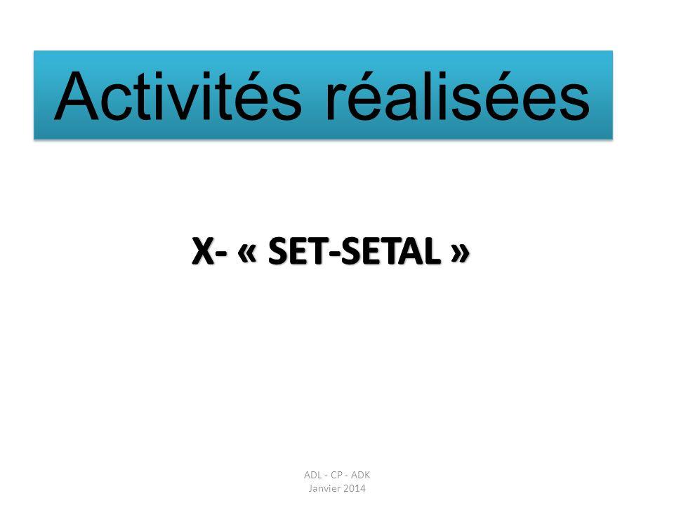 Activités réalisées