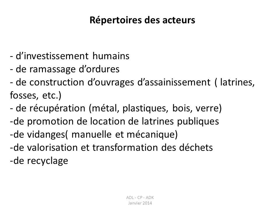 Répertoires des acteurs ADL - CP - ADK Janvier 2014 - dinvestissement humains - de ramassage dordures - de construction douvrages dassainissement ( la