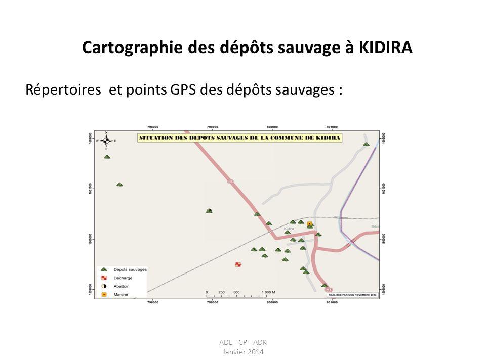 Cartographie des dépôts sauvage à KIDIRA ADL - CP - ADK Janvier 2014 Répertoires et points GPS des dépôts sauvages :