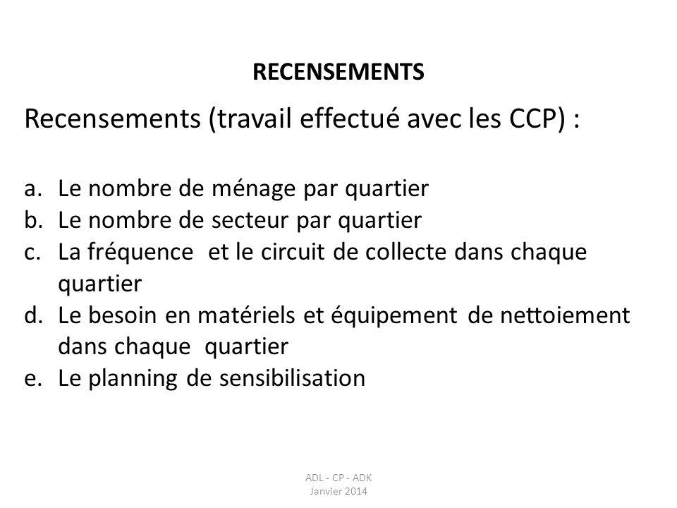 RECENSEMENTS ADL - CP - ADK Janvier 2014 Recensements (travail effectué avec les CCP) : a.Le nombre de ménage par quartier b.Le nombre de secteur par