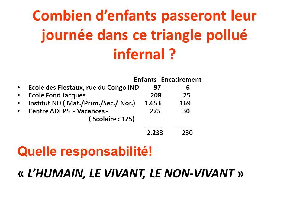 Combien denfants passeront leur journée dans ce triangle pollué infernal ? Enfants Encadrement Ecole des Fiestaux, rue du Congo IND 97 6 Ecole Fond Ja