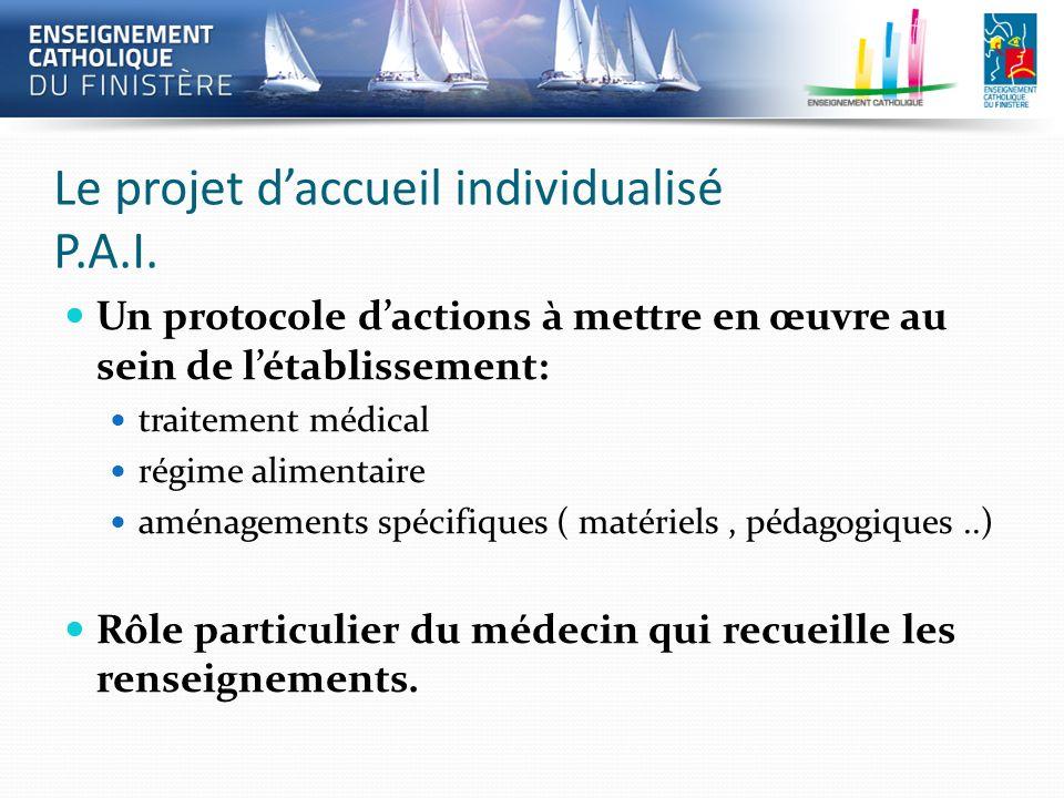 Le projet daccueil individualisé P.A.I. Un protocole dactions à mettre en œuvre au sein de létablissement: traitement médical régime alimentaire aména