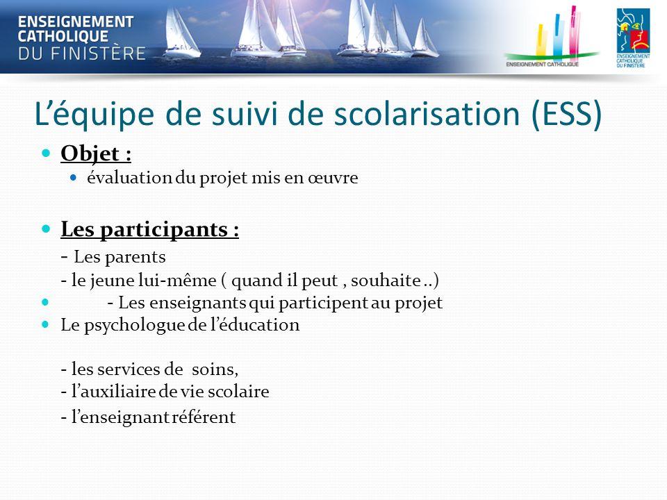 Léquipe de suivi de scolarisation (ESS) Objet : évaluation du projet mis en œuvre Les participants : - Les parents - le jeune lui-même ( quand il peut