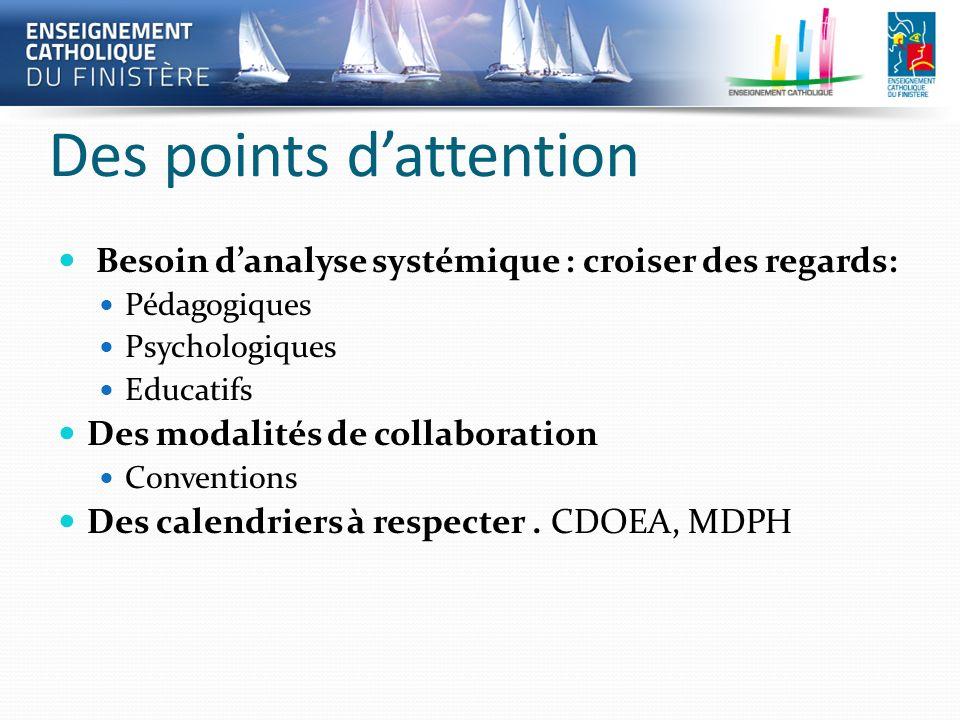 Des points dattention Besoin danalyse systémique : croiser des regards: Pédagogiques Psychologiques Educatifs Des modalités de collaboration Conventio