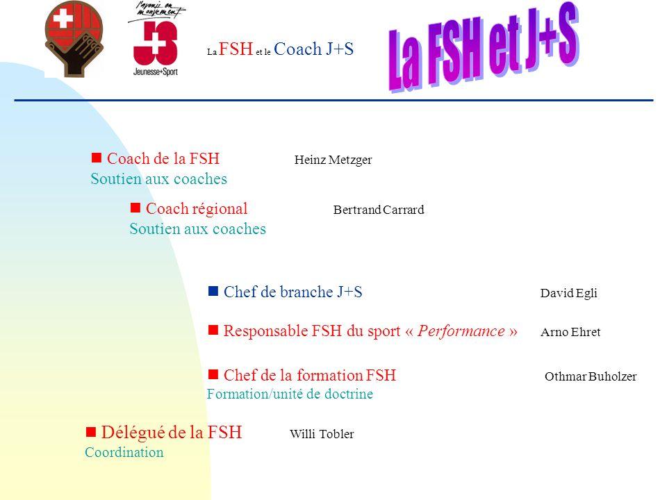 La FSH et le Coach J+S Coaches J+S annoncés200 Clubs avec équipes Juniors250 73.2% Clubs avec Coaches J+S18373.2%