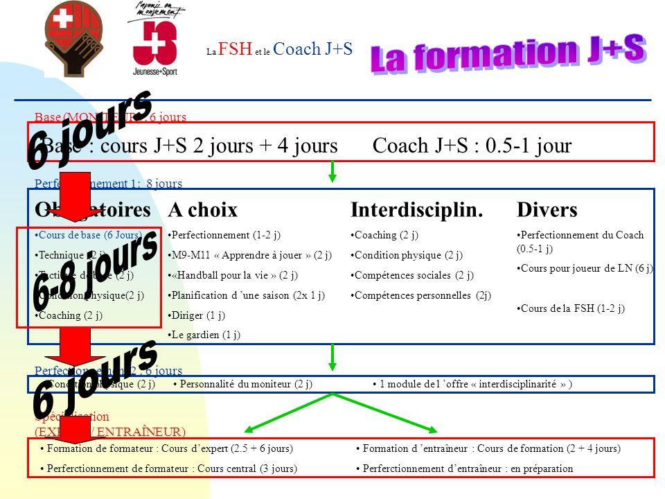 La FSH et le Coach J+S n Cours de formation / perfectionnement pour les entraîneurs n Soutien du coach J+S