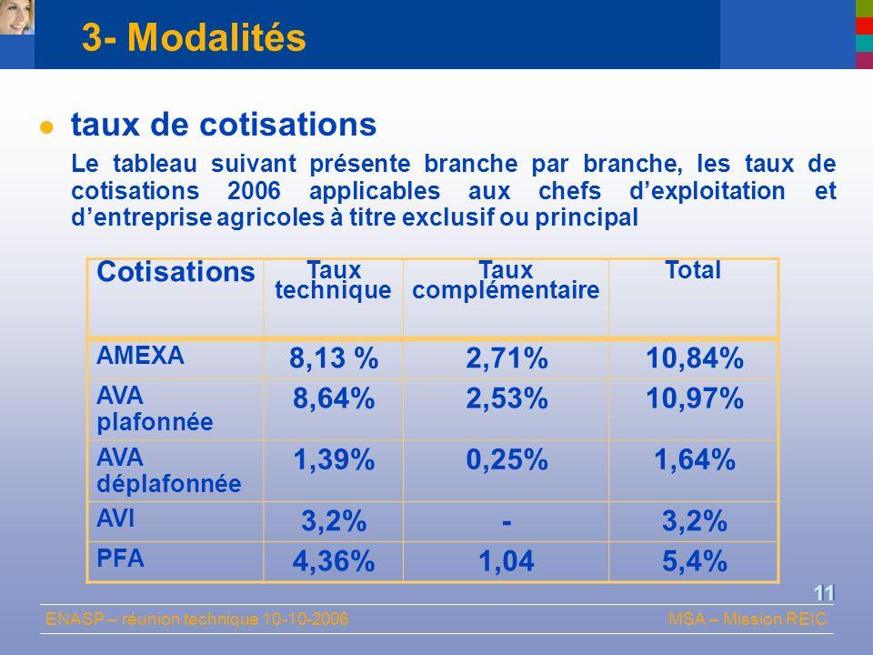 ENASP – réunion technique 10-10-2006MSA – Mission REIC 11 taux de cotisations Le tableau suivant présente branche par branche, les taux de cotisations