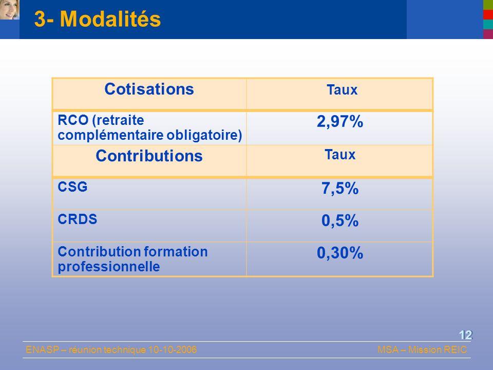 ENASP – réunion technique 10-10-2006MSA – Mission REIC 12 Cotisations Taux RCO (retraite complémentaire obligatoire) 2,97% Contributions Taux CSG 7,5%