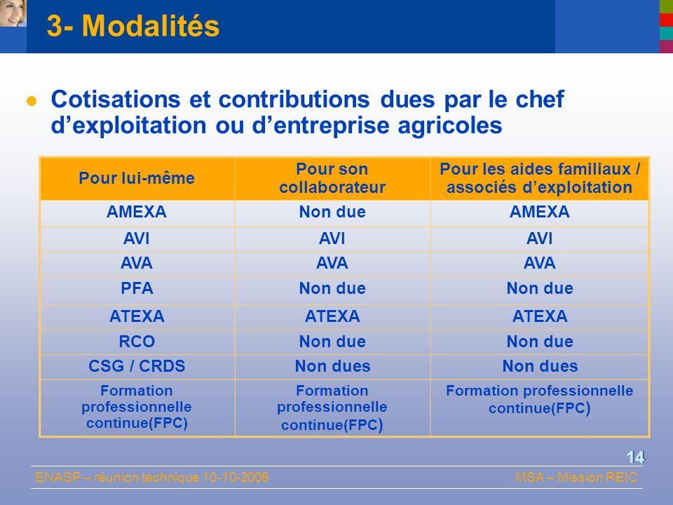ENASP – réunion technique 10-10-2006MSA – Mission REIC 14 3- Modalités Cotisations et contributions dues par le chef dexploitation ou dentreprise agri