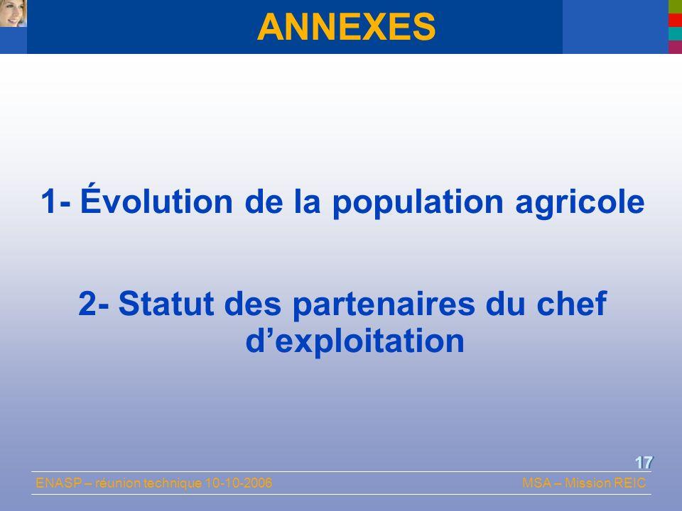 ENASP – réunion technique 10-10-2006MSA – Mission REIC 17 ANNEXES 1- Évolution de la population agricole 2- Statut des partenaires du chef dexploitati